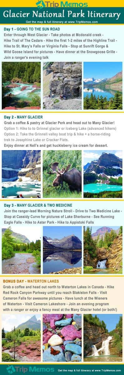 Glacier National Park Itinerary for 3 Days Trip Memos